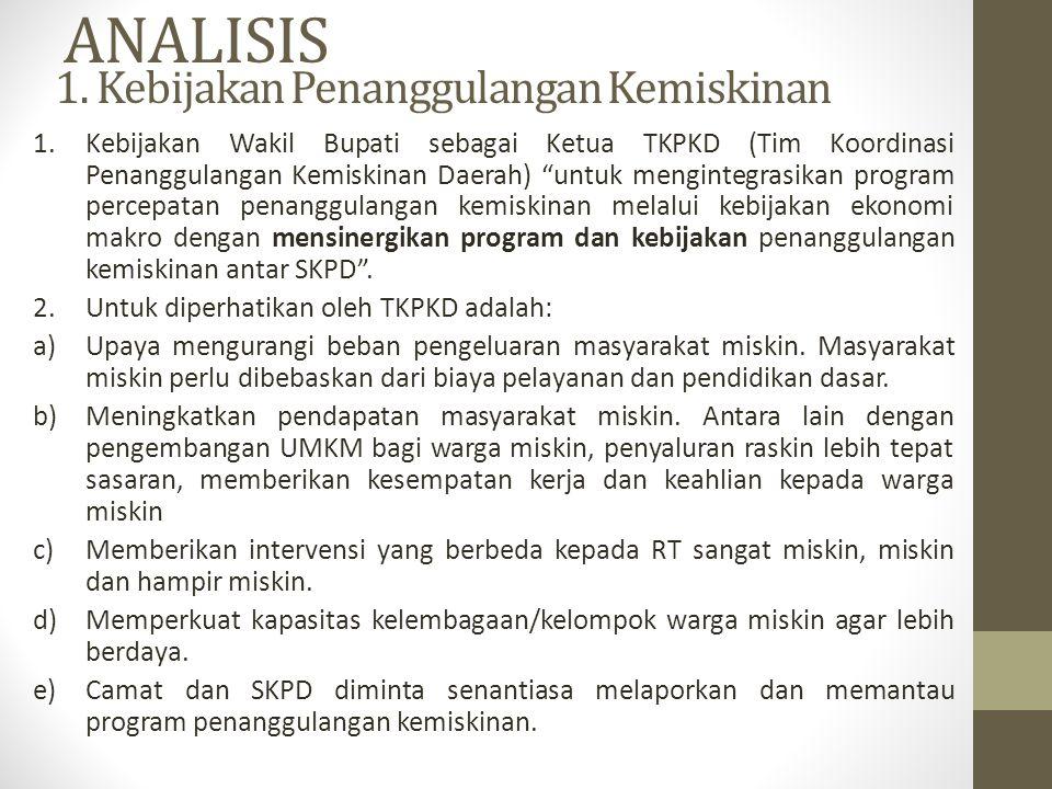 ANALISIS 1. Kebijakan Penanggulangan Kemiskinan