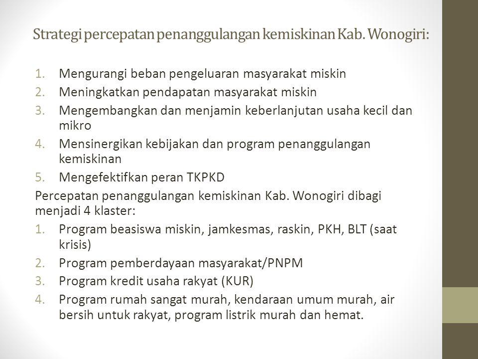 Strategi percepatan penanggulangan kemiskinan Kab. Wonogiri: