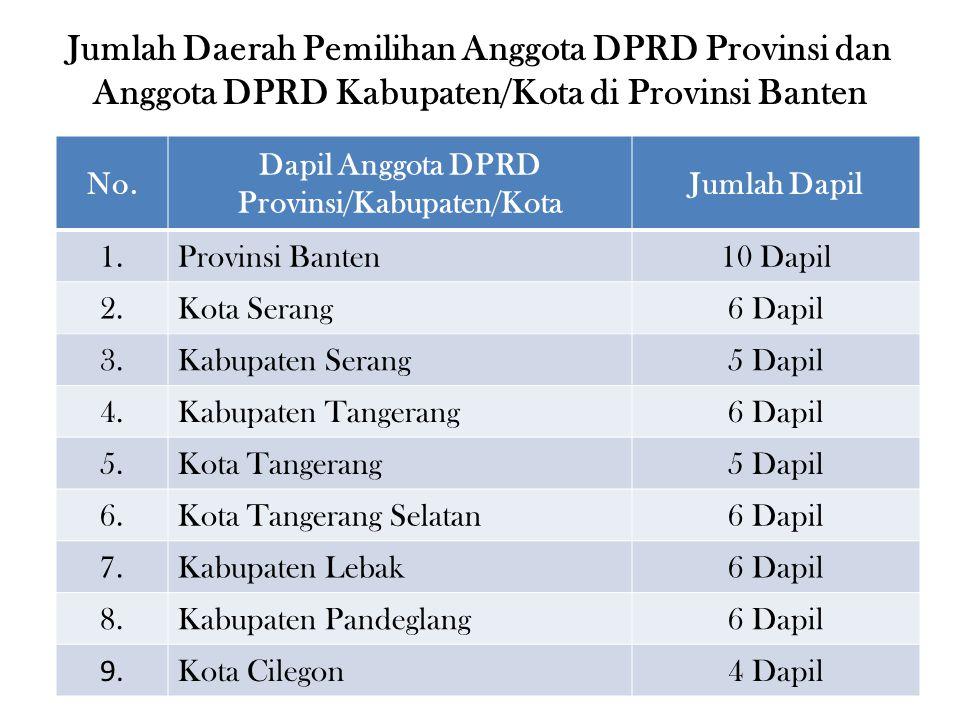 Dapil Anggota DPRD Provinsi/Kabupaten/Kota