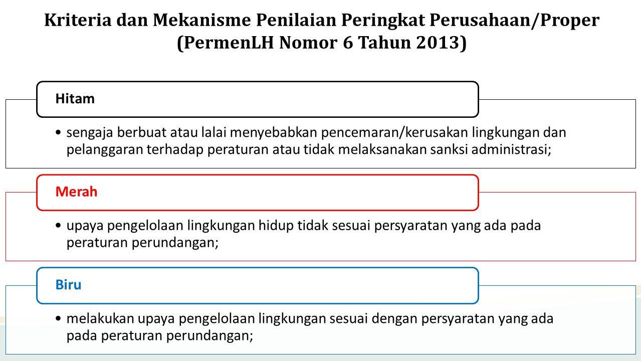 Kriteria dan Mekanisme Penilaian Peringkat Perusahaan/Proper (PermenLH Nomor 6 Tahun 2013)