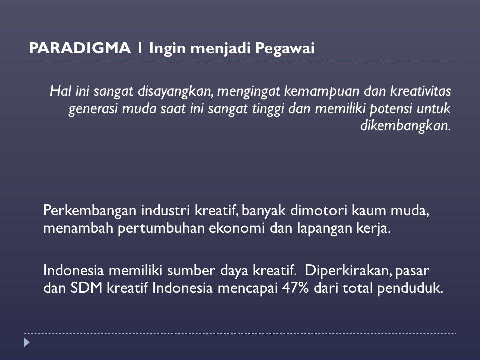 PARADIGMA 1 Ingin menjadi Pegawai Hal ini sangat disayangkan, mengingat kemampuan dan kreativitas generasi muda saat ini sangat tinggi dan memiliki potensi untuk dikembangkan.