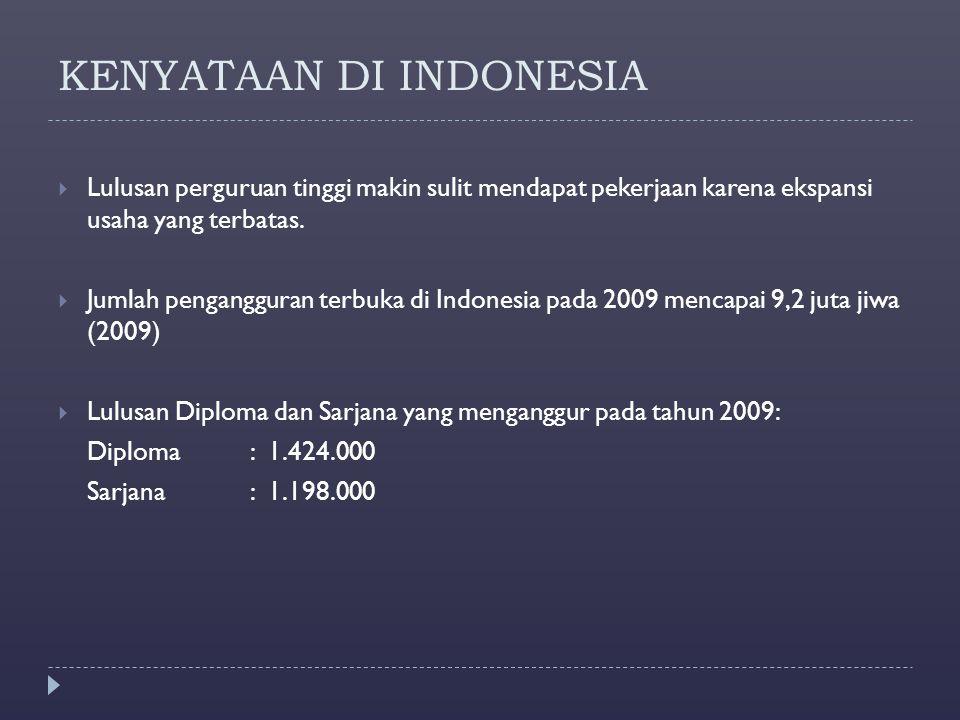 KENYATAAN DI INDONESIA