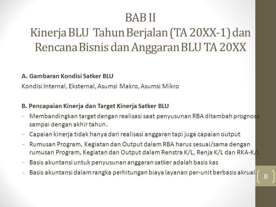 BAB II Kinerja BLU Tahun Berjalan (TA 20XX-1) dan Rencana Bisnis dan Anggaran BLU TA 20XX