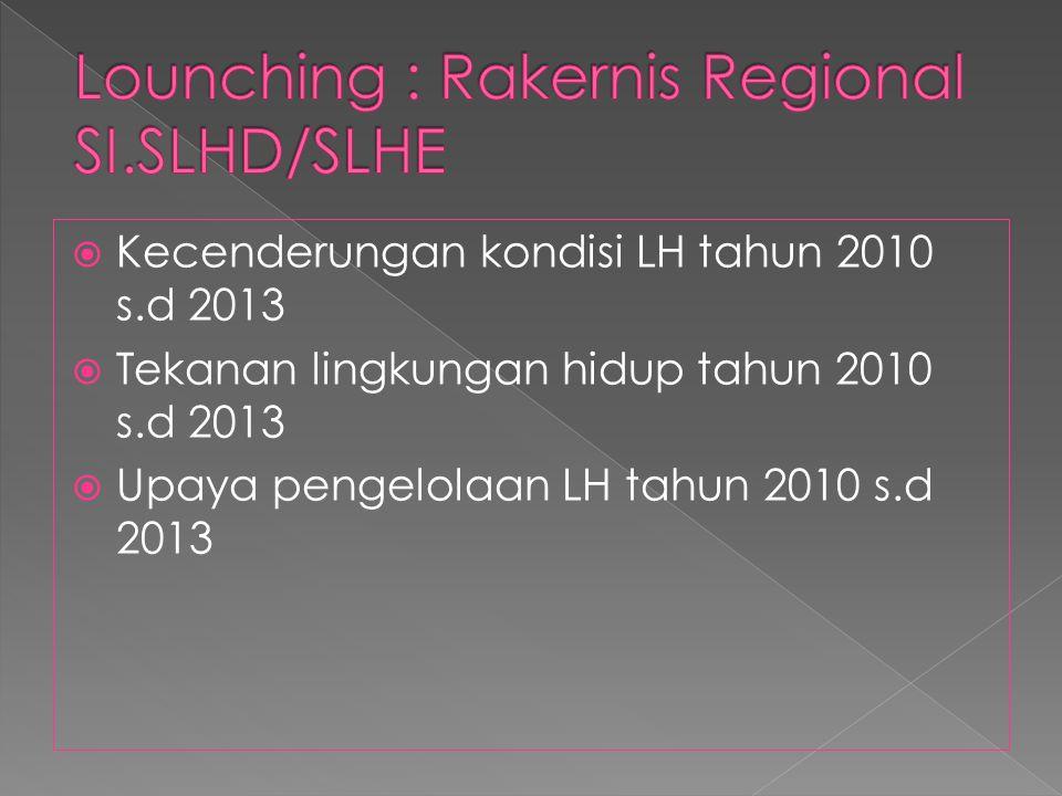 Lounching : Rakernis Regional SI.SLHD/SLHE