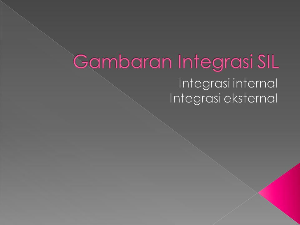 Gambaran Integrasi SIL