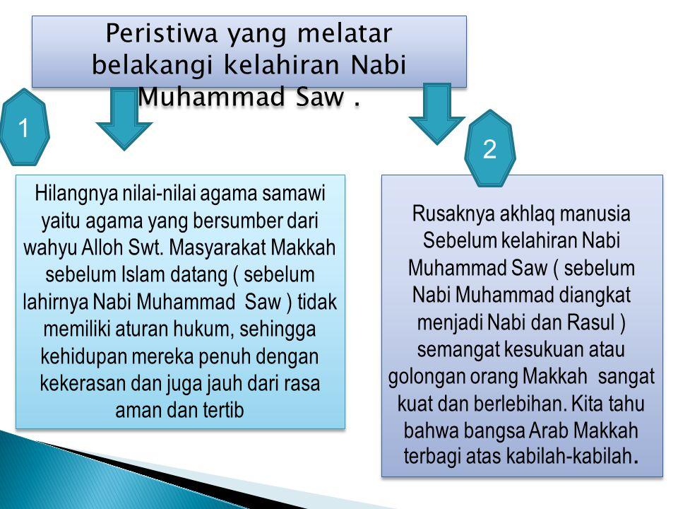 Peristiwa yang melatar belakangi kelahiran Nabi Muhammad Saw .