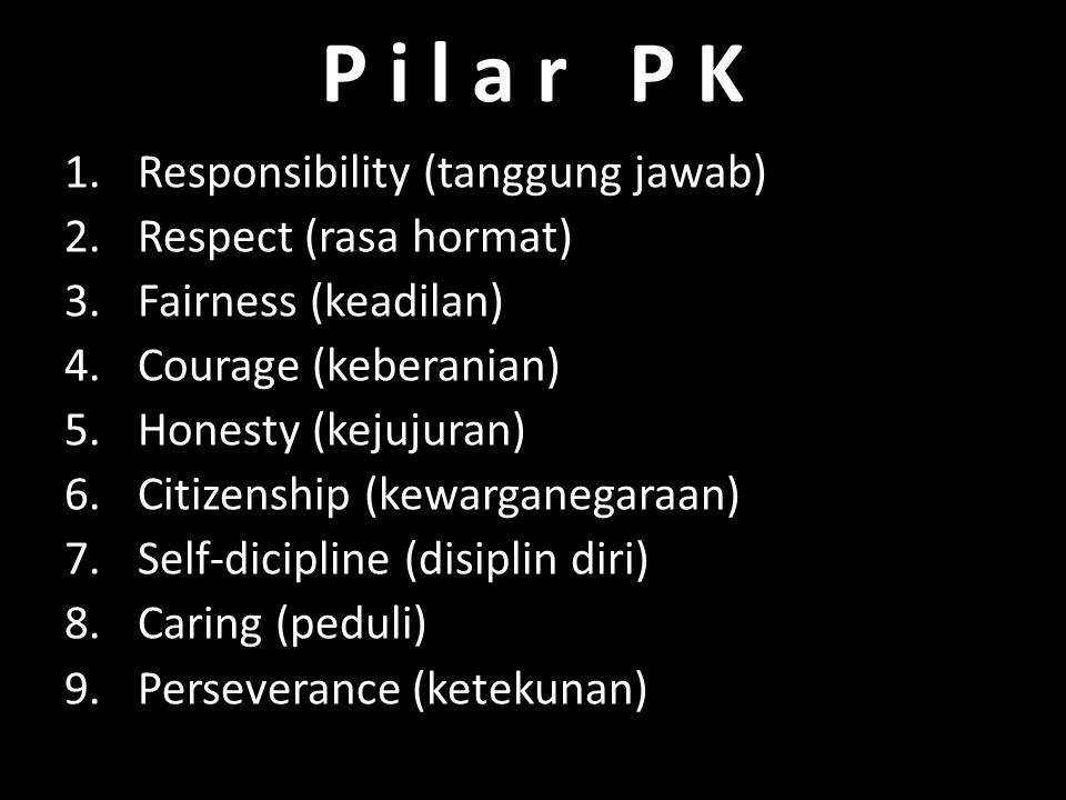 P i l a r P K Responsibility (tanggung jawab) Respect (rasa hormat)