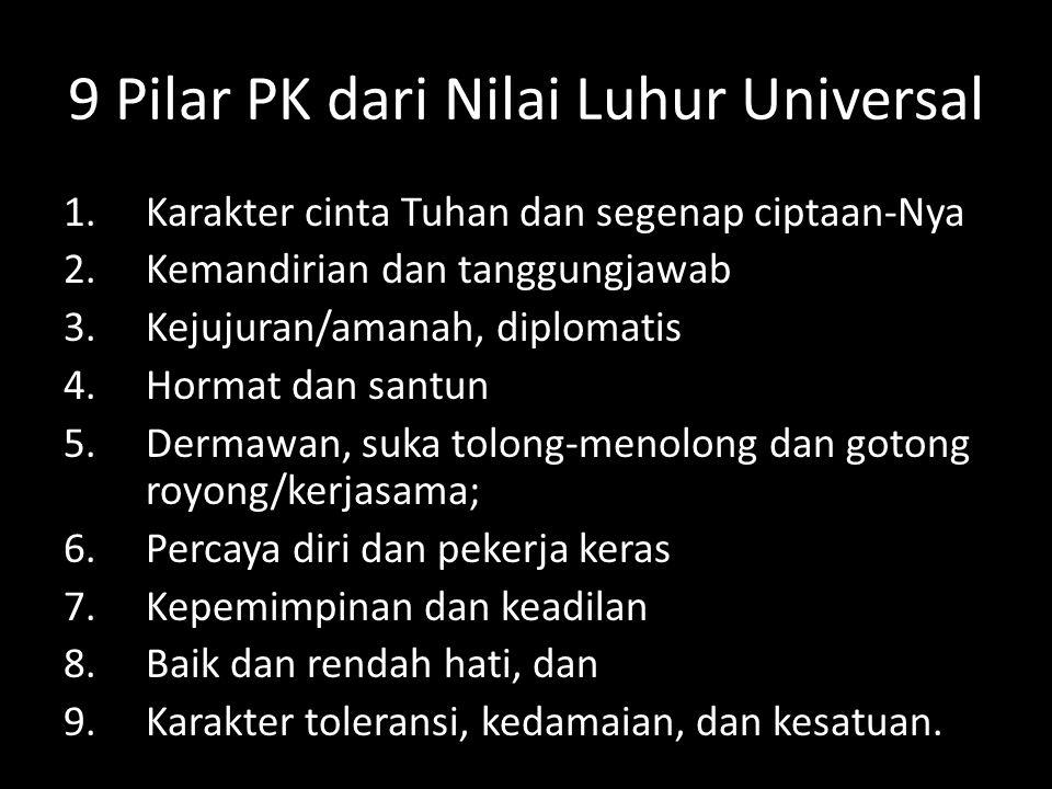 9 Pilar PK dari Nilai Luhur Universal