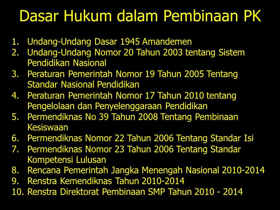 Dasar Hukum dalam Pembinaan PK