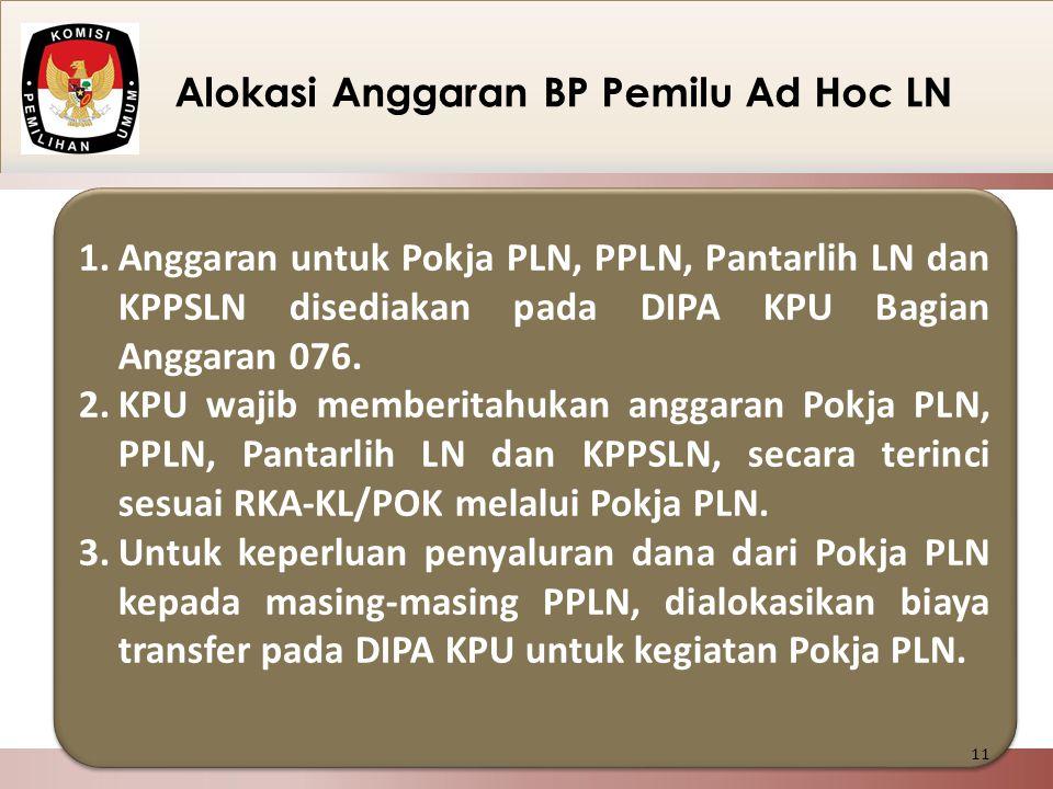 Alokasi Anggaran BP Pemilu Ad Hoc LN