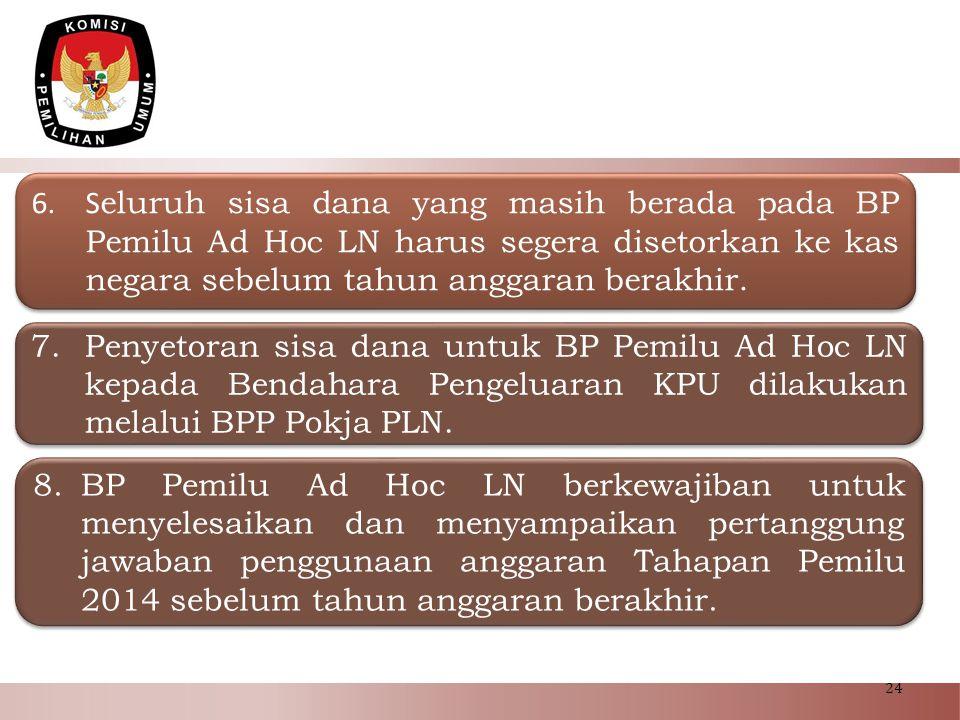 Seluruh sisa dana yang masih berada pada BP Pemilu Ad Hoc LN harus segera disetorkan ke kas negara sebelum tahun anggaran berakhir.