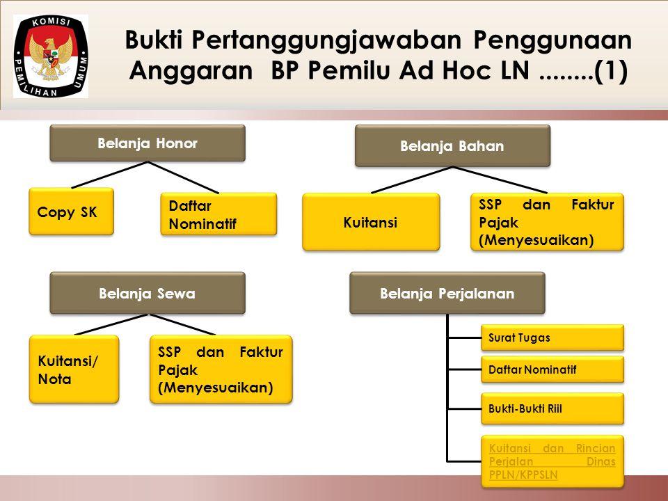 Bukti Pertanggungjawaban Penggunaan Anggaran BP Pemilu Ad Hoc LN ........(1)