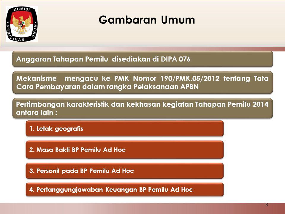 Gambaran Umum Anggaran Tahapan Pemilu disediakan di DIPA 076