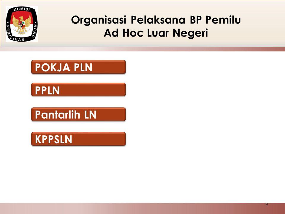 Organisasi Pelaksana BP Pemilu
