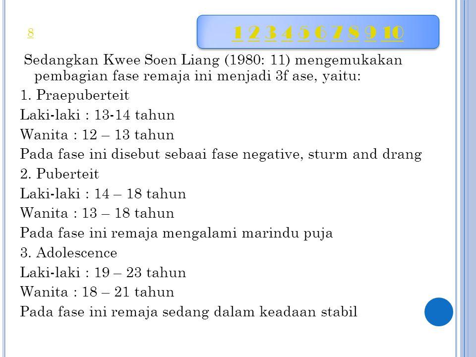 1 2 3 4 5 6 7 8 9 10 8. Sedangkan Kwee Soen Liang (1980: 11) mengemukakan pembagian fase remaja ini menjadi 3f ase, yaitu:
