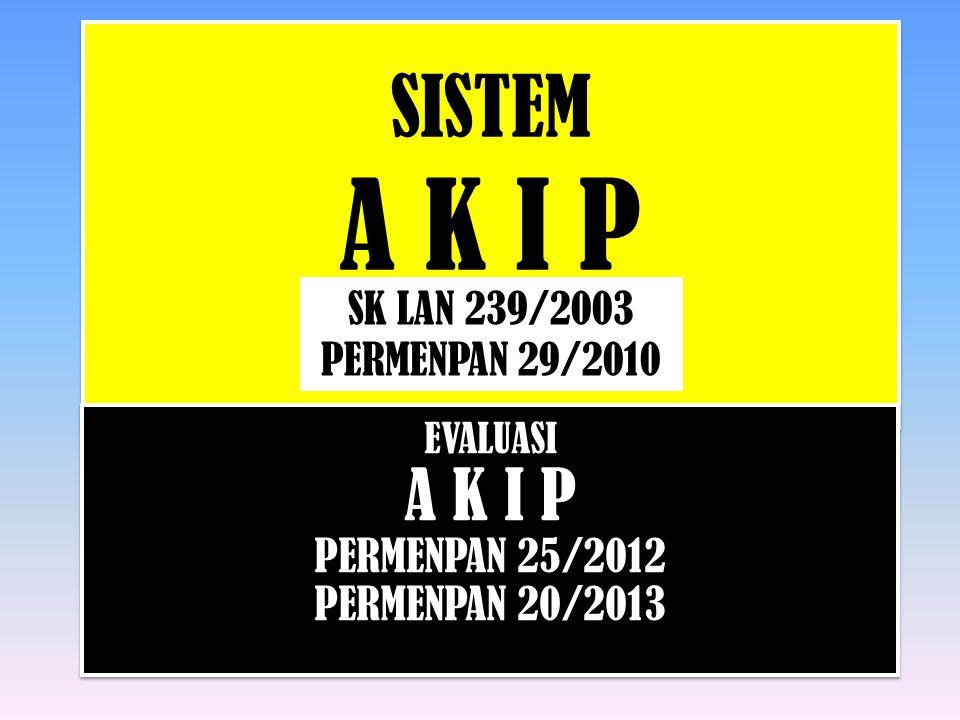 EVALUASI A K I P PERMENPAN 25/2012