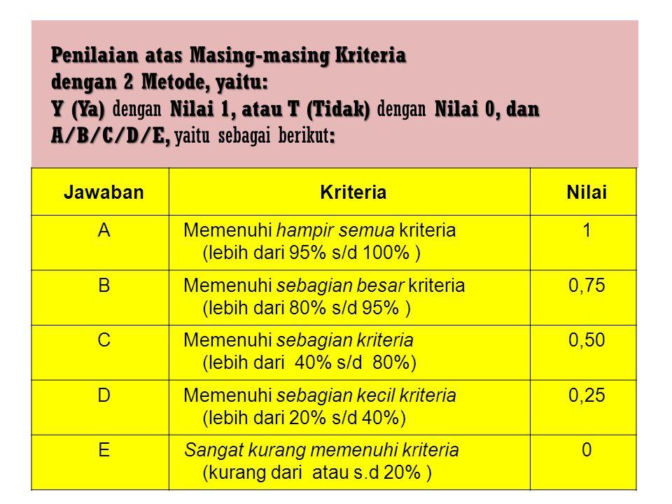 Penilaian atas Masing-masing Kriteria dengan 2 Metode, yaitu: Y (Ya) dengan Nilai 1, atau T (Tidak) dengan Nilai 0, dan A/B/C/D/E, yaitu sebagai berikut:
