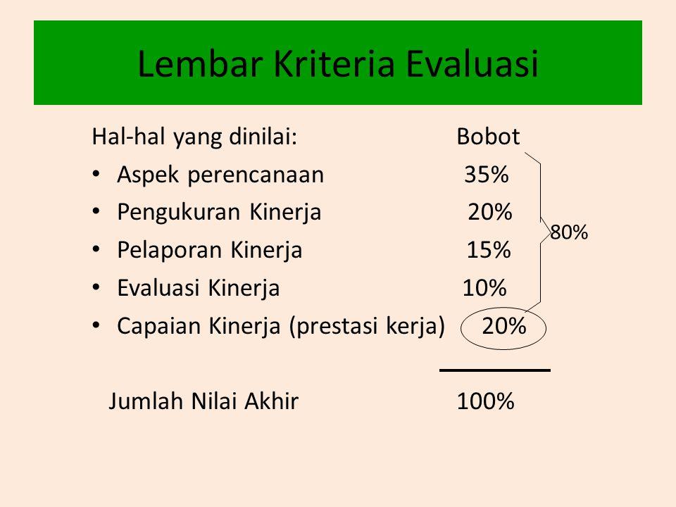 Lembar Kriteria Evaluasi