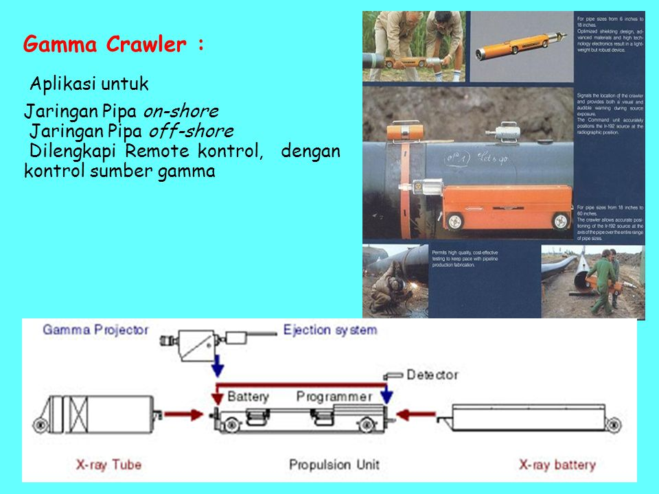 Gamma Crawler : Aplikasi untuk Jaringan Pipa on-shore