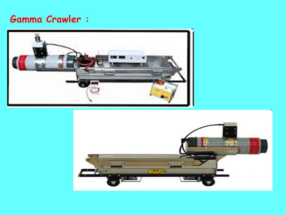 Gamma Crawler :