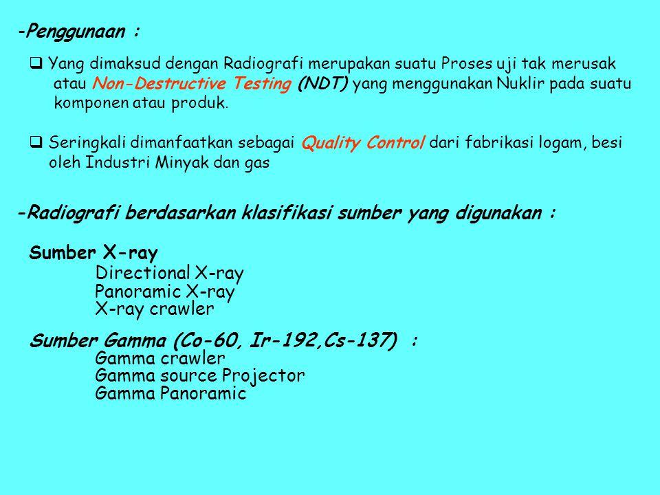 Directional X-ray Penggunaan :