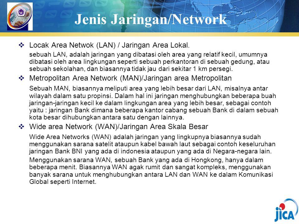 Jenis Jaringan/Network