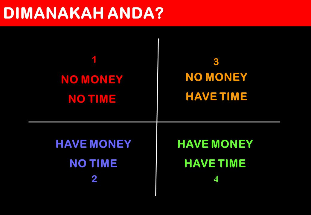 DIMANAKAH ANDA NO MONEY HAVE TIME NO MONEY NO TIME HAVE MONEY NO TIME