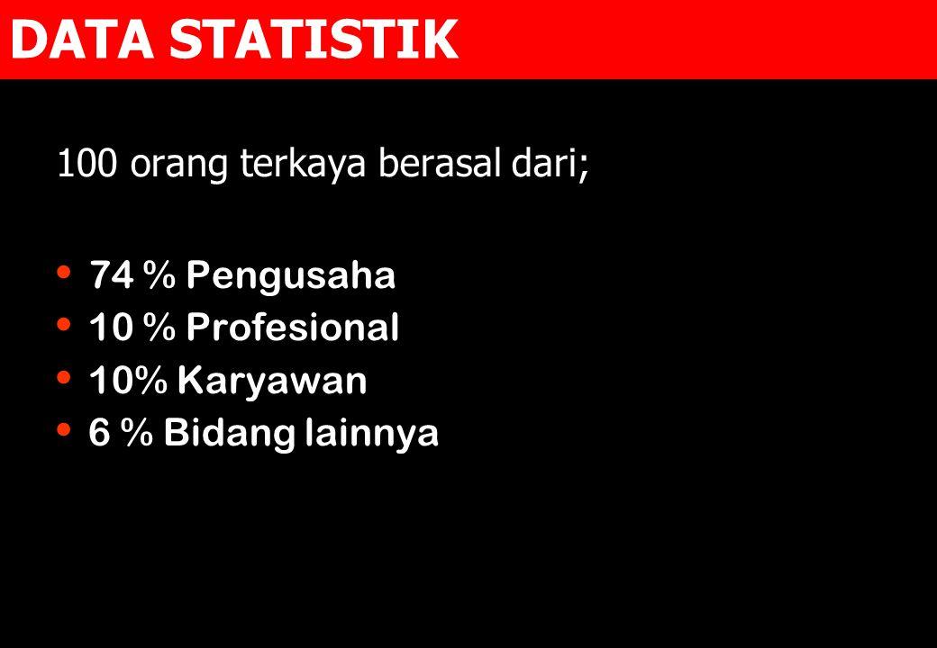 DATA STATISTIK 100 orang terkaya berasal dari; 74 % Pengusaha