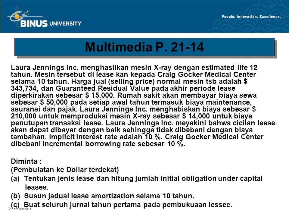 Multimedia P. 21-14