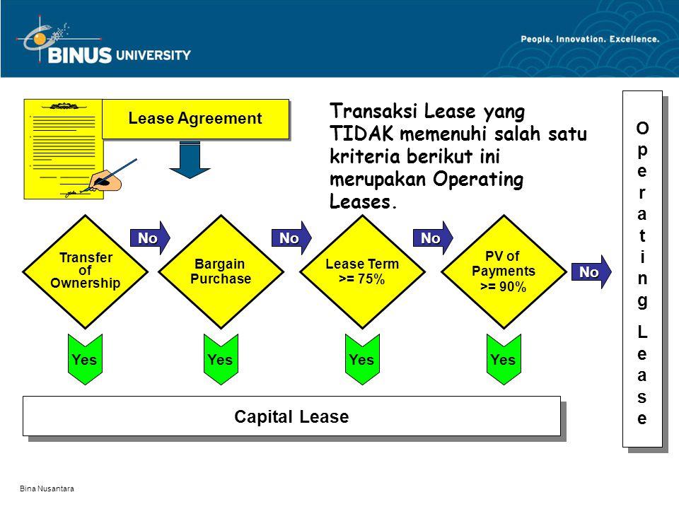 Transaksi Lease yang TIDAK memenuhi salah satu kriteria berikut ini merupakan Operating Leases.