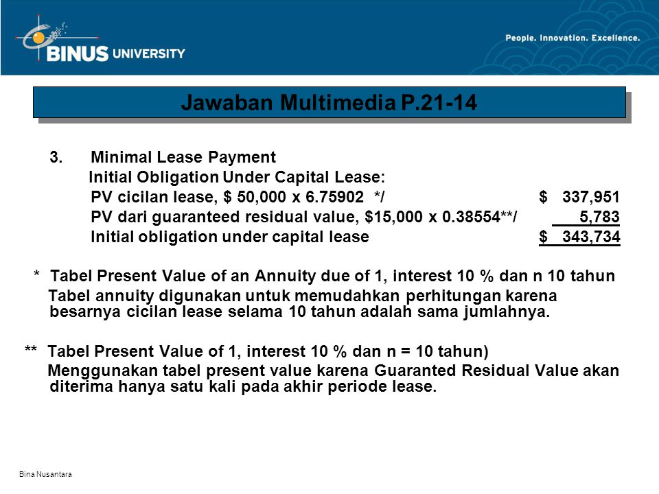 Jawaban Multimedia P.21-14 3. Minimal Lease Payment