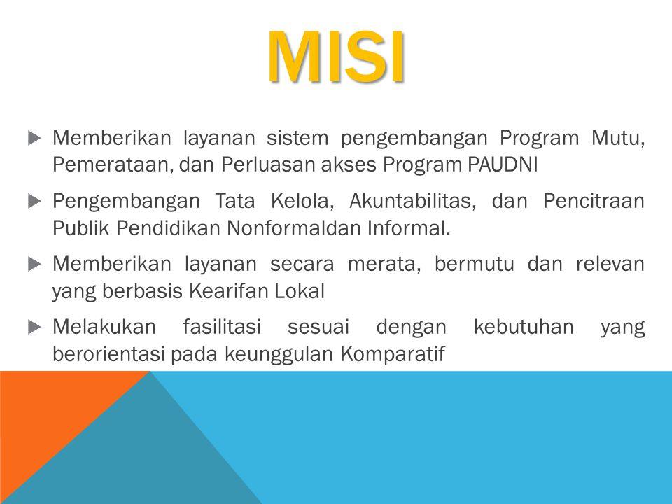 MISI Memberikan layanan sistem pengembangan Program Mutu, Pemerataan, dan Perluasan akses Program PAUDNI.