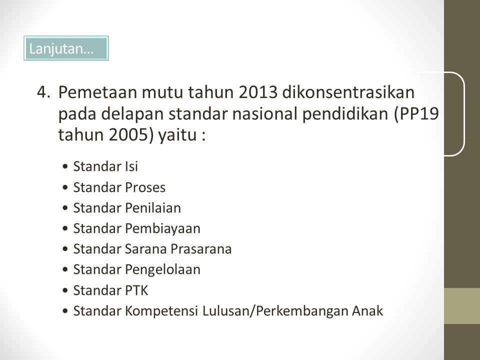 Lanjutan… Pemetaan mutu tahun 2013 dikonsentrasikan pada delapan standar nasional pendidikan (PP19 tahun 2005) yaitu :