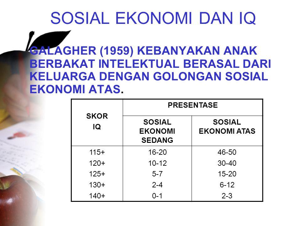 SOSIAL EKONOMI DAN IQ GALAGHER (1959) KEBANYAKAN ANAK BERBAKAT INTELEKTUAL BERASAL DARI KELUARGA DENGAN GOLONGAN SOSIAL EKONOMI ATAS.