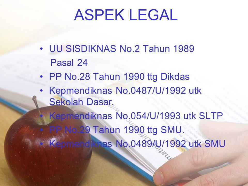 ASPEK LEGAL UU SISDIKNAS No.2 Tahun 1989 Pasal 24