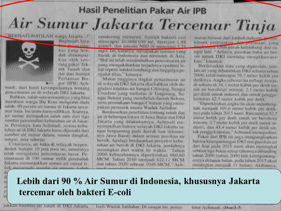 Lebih dari 90 % Air Sumur di Indonesia, khususnya Jakarta