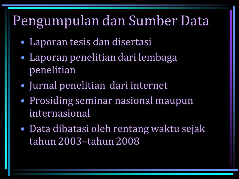 Pengumpulan dan Sumber Data