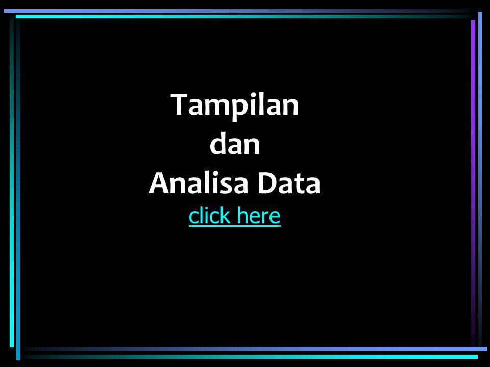 Tampilan dan Analisa Data