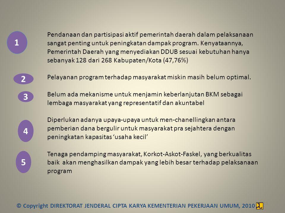 Pendanaan dan partisipasi aktif pemerintah daerah dalam pelaksanaan sangat penting untuk peningkatan dampak program. Kenyataannya, Pemerintah Daerah yang menyediakan DDUB sesuai kebutuhan hanya sebanyak 128 dari 268 Kabupaten/Kota (47,76%)