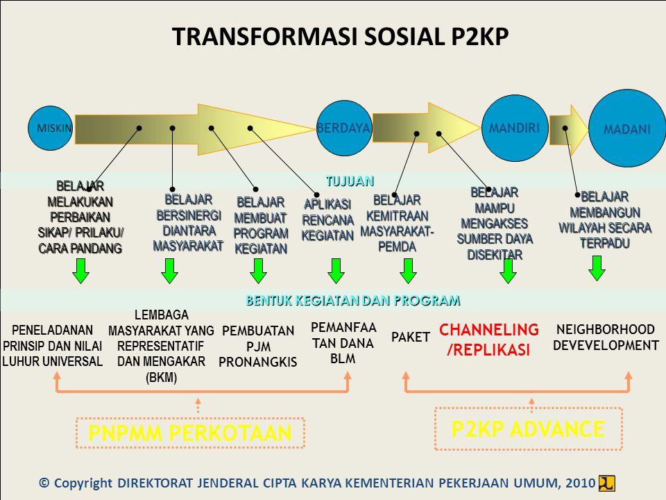 TRANSFORMASI SOSIAL P2KP