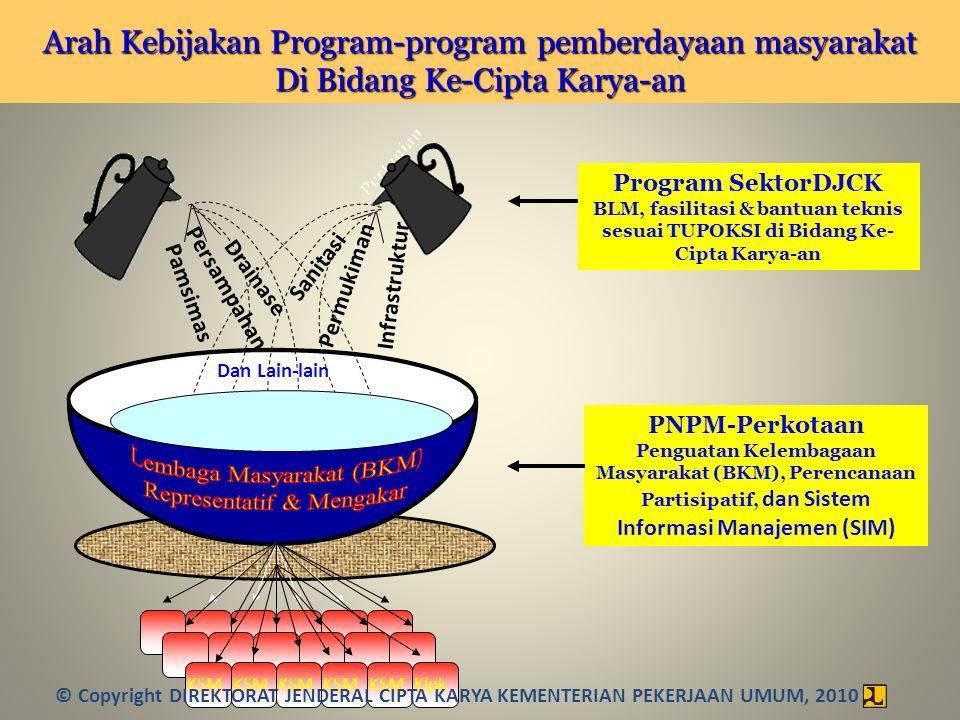 Lembaga Masyarakat (BKM) Representatif & Mengakar