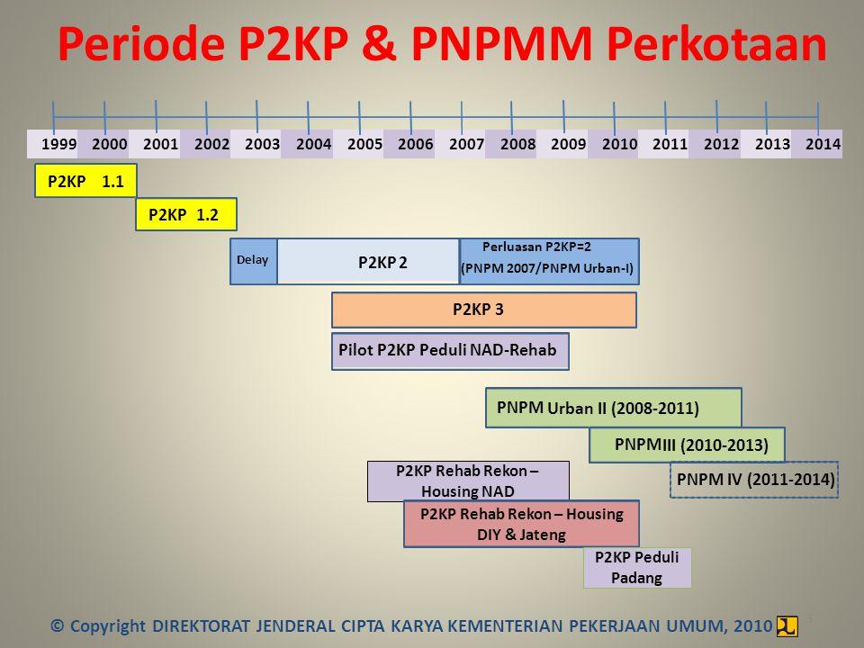 Periode P2KP & PNPMM Perkotaan