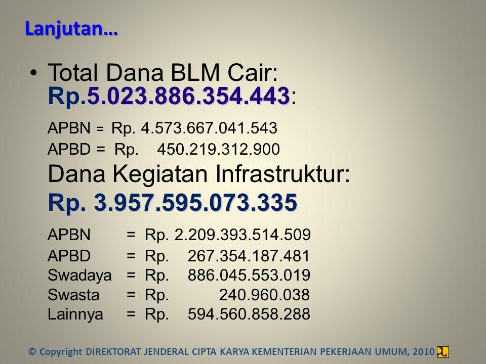 Total Dana BLM Cair: Rp.5.023.886.354.443: