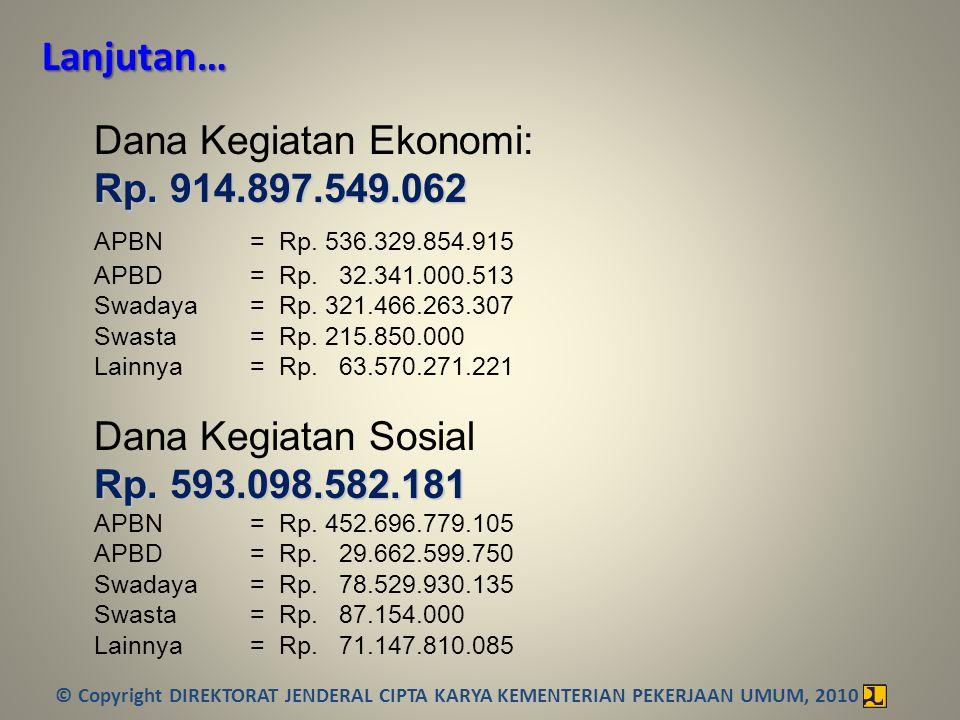 Lanjutan… Dana Kegiatan Ekonomi: Rp. 914.897.549.062. APBN = Rp. 536.329.854.915. APBD = Rp. 32.341.000.513.