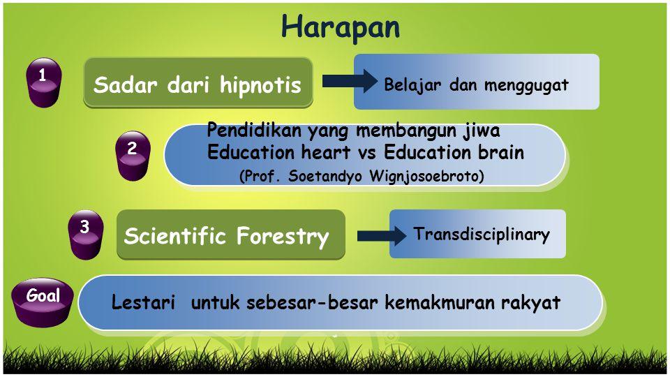 Harapan Sadar dari hipnotis Scientific Forestry