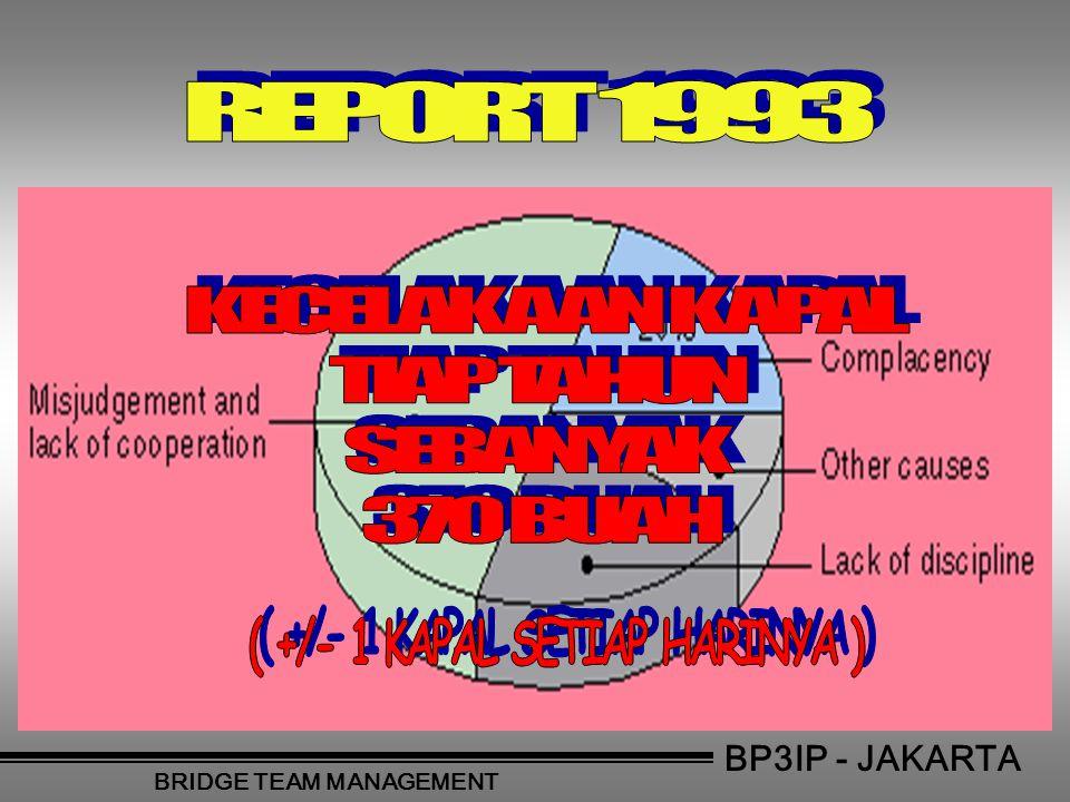 ( +/- 1 KAPAL SETIAP HARINYA ) BRIDGE TEAM MANAGEMENT