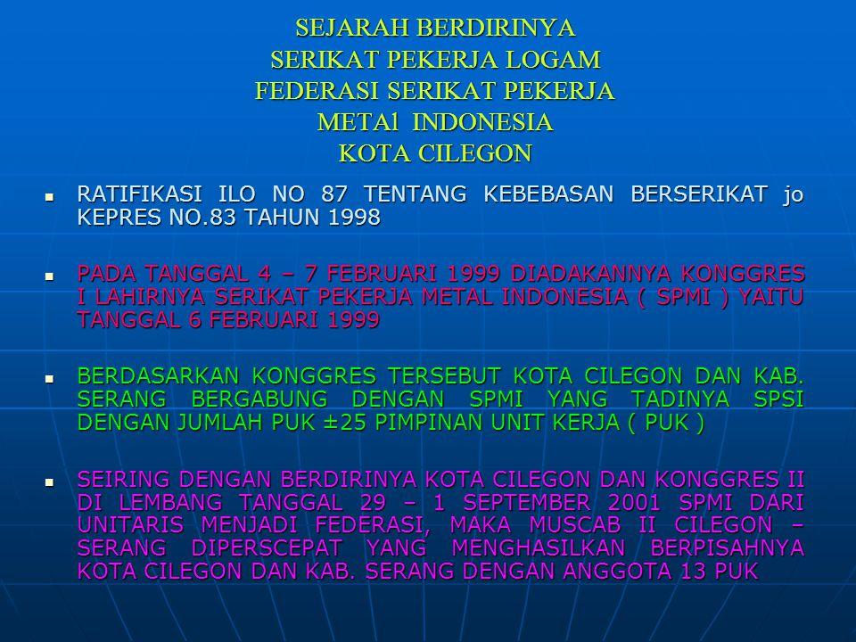 SEJARAH BERDIRINYA SERIKAT PEKERJA LOGAM FEDERASI SERIKAT PEKERJA METAl INDONESIA KOTA CILEGON