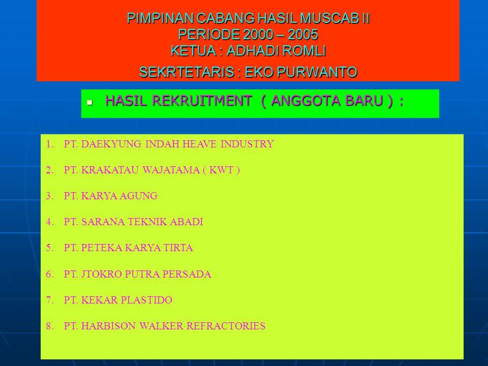 HASIL REKRUITMENT ( ANGGOTA BARU ) :