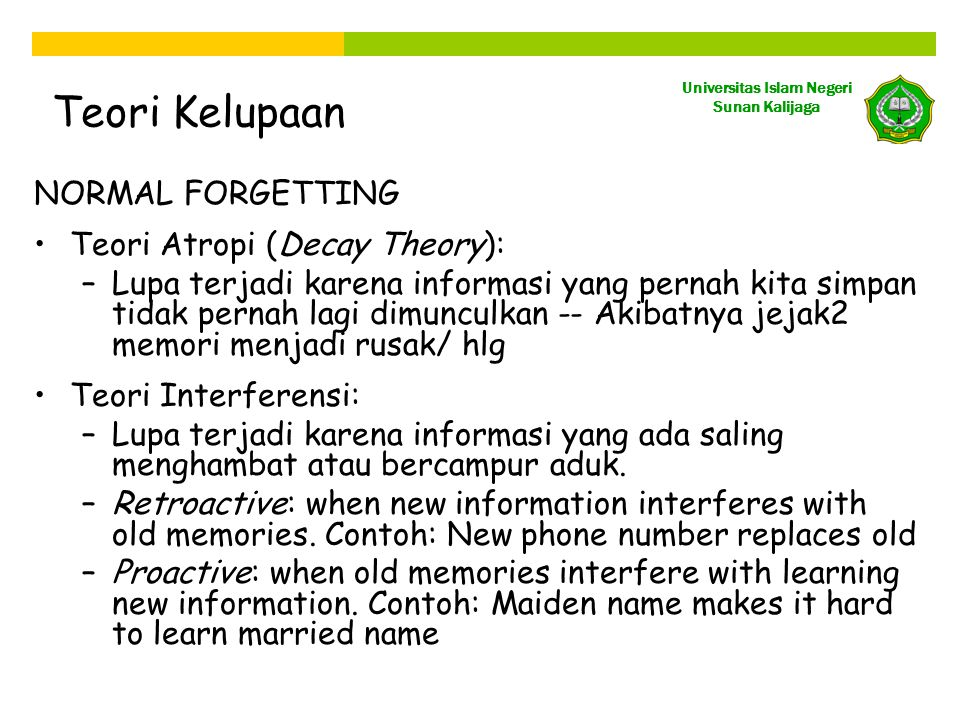 Teori Kelupaan NORMAL FORGETTING Teori Atropi (Decay Theory):