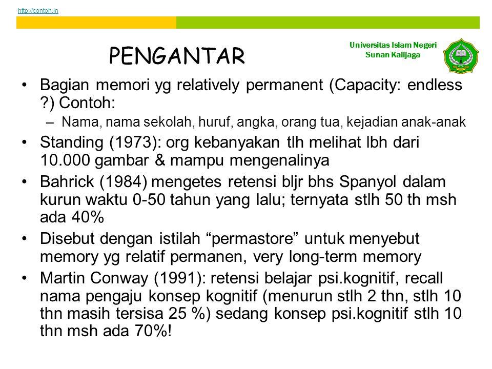 http://contoh.in PENGANTAR. Bagian memori yg relatively permanent (Capacity: endless ) Contoh: